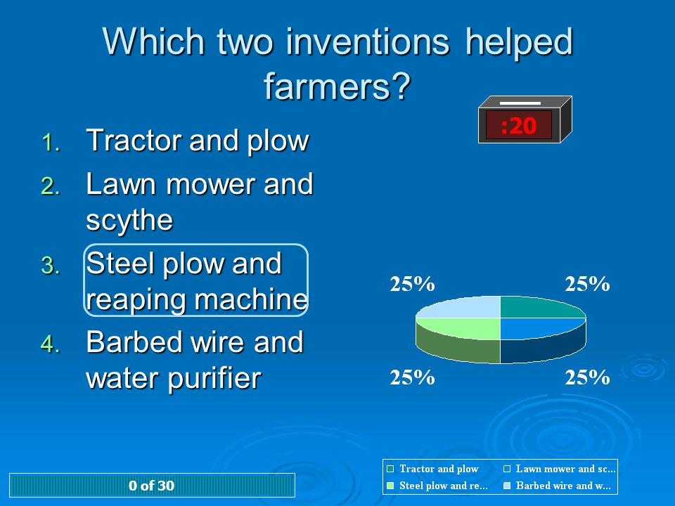 Which two inventions helped farmers