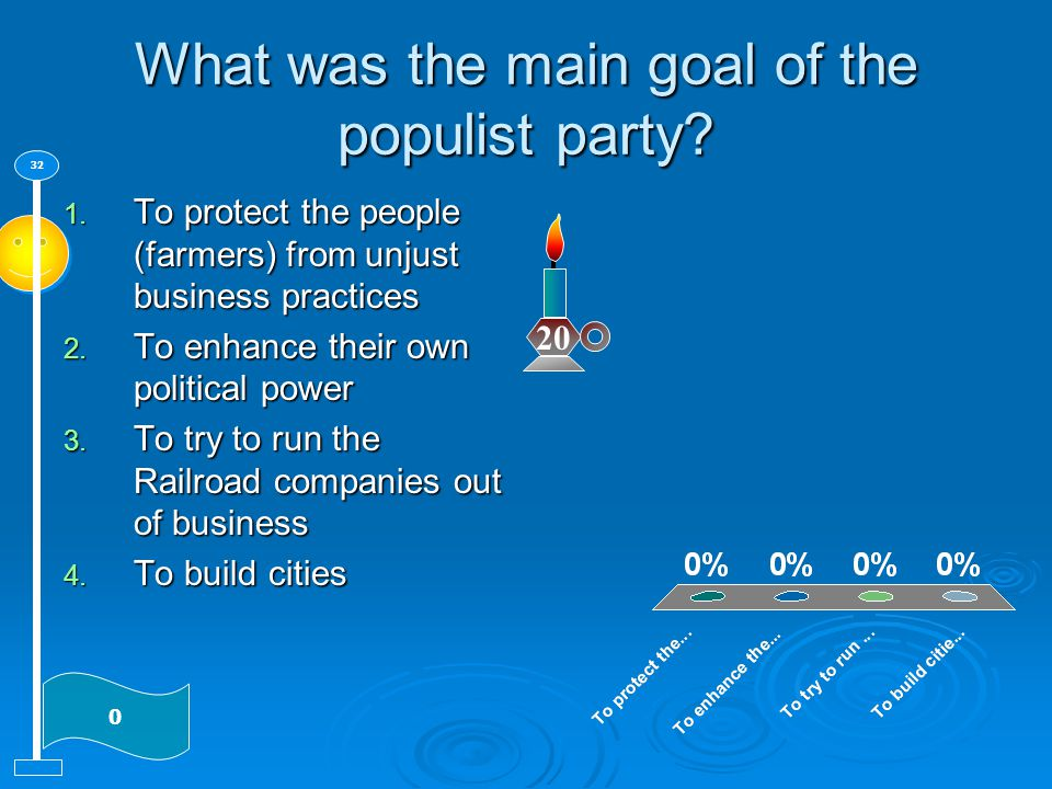 What was the main goal of the populist party