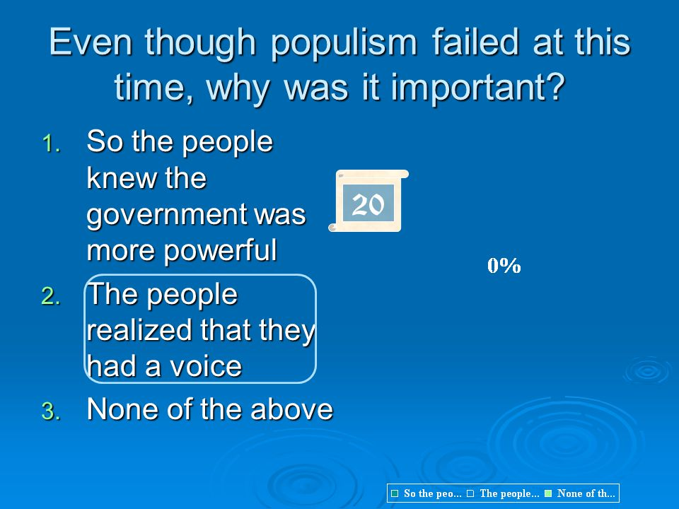 Even though populism failed at this time, why was it important