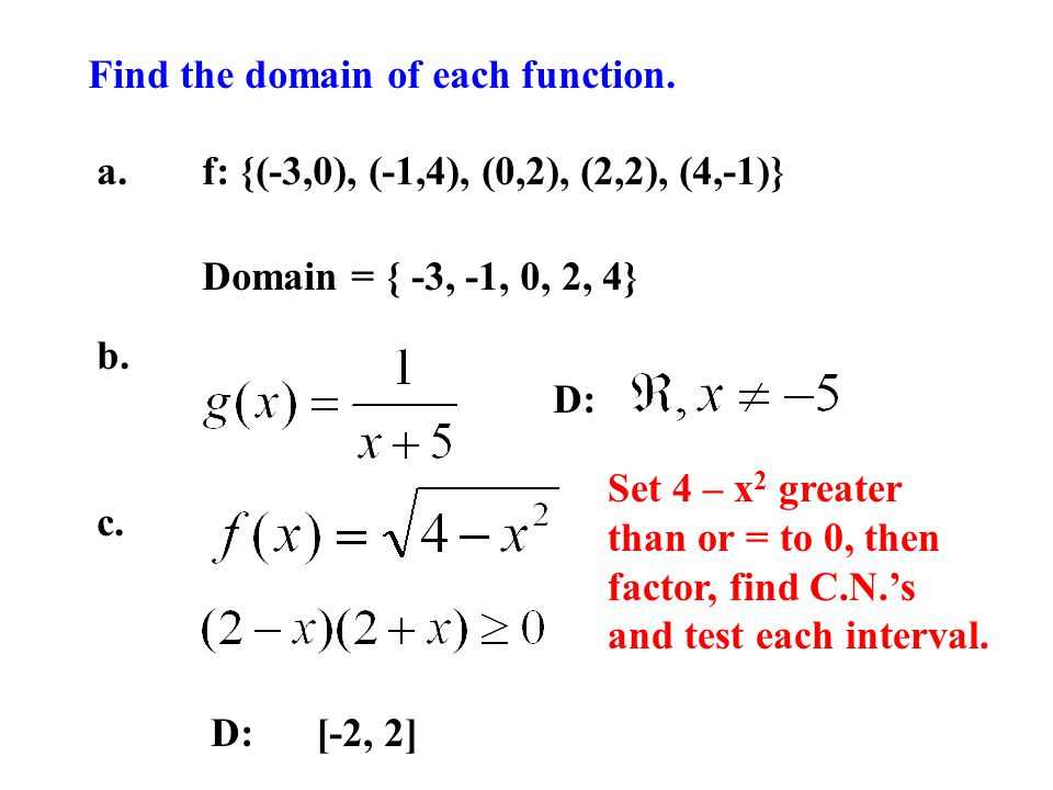 Find the domain of each function.