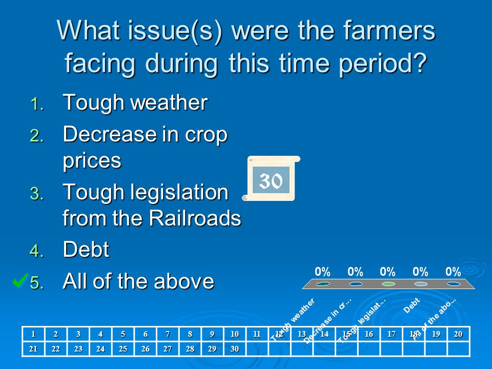What issue(s) were the farmers facing during this time period