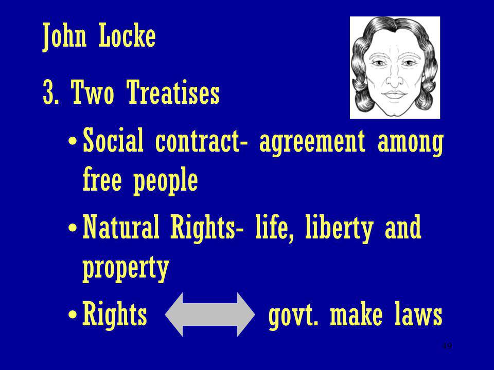 John Locke 3. Two Treatises. Social contract- agreement among free people. Natural Rights- life, liberty and property.