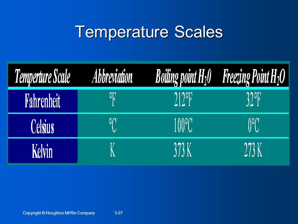 Temperature Scales Copyright © Houghton Mifflin Company