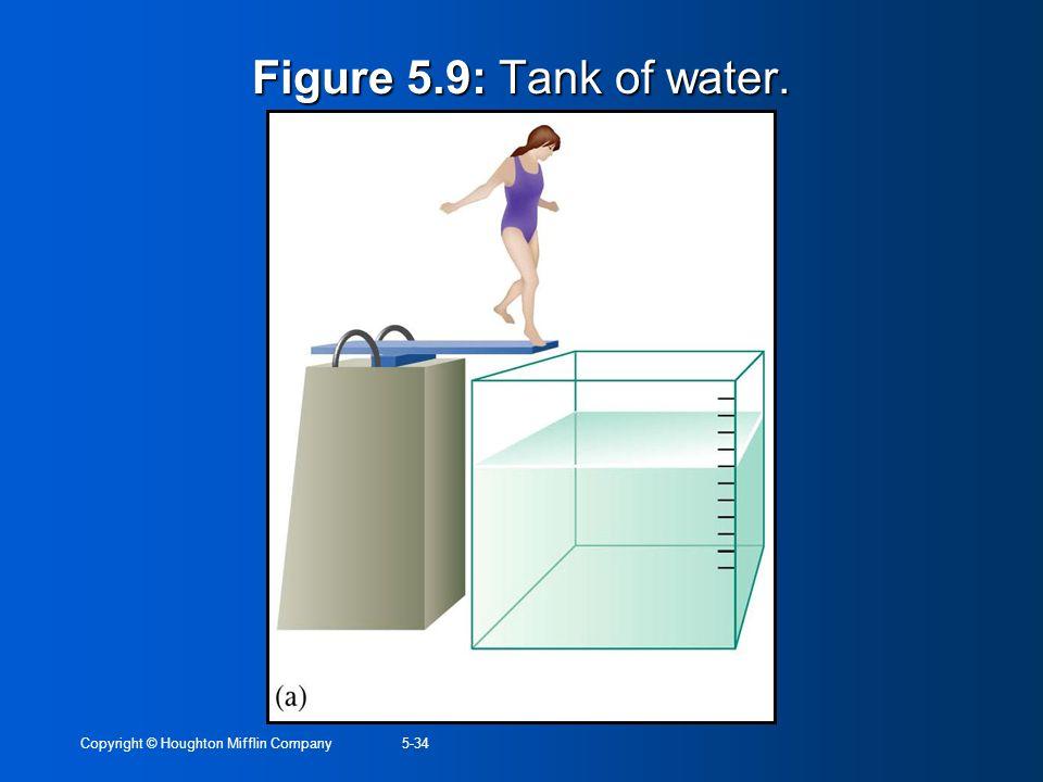 Figure 5.9: Tank of water. Copyright © Houghton Mifflin Company