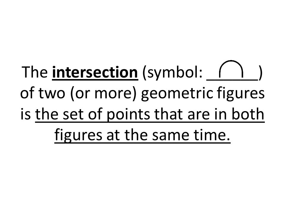 The intersection (symbol: ______) of two (or more) geometric figures is the set of points that are in both figures at the same time.