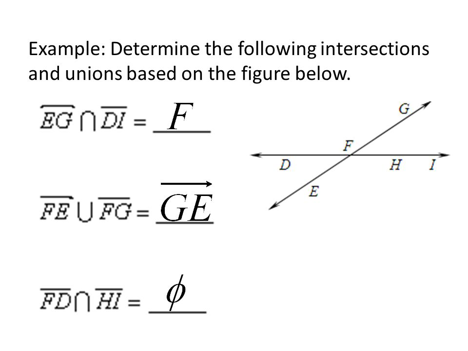 Example: Determine the following intersections and unions based on the figure below.