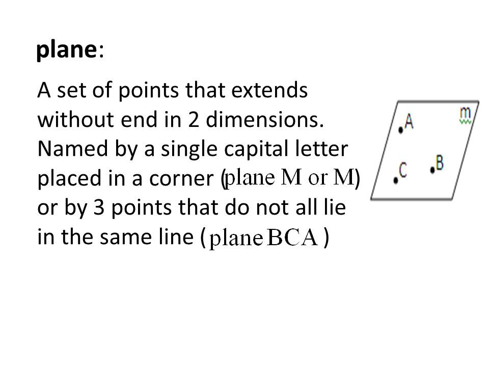 plane: A set of points that extends without end in 2 dimensions. Named by a single capital letter placed in a corner ( )