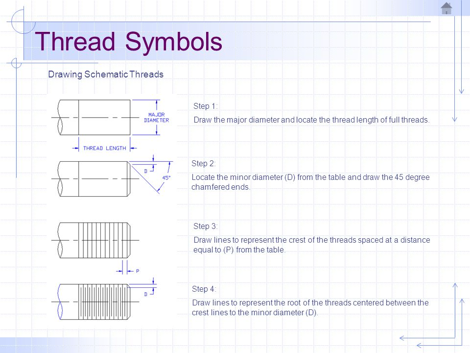 Thread Symbols Drawing Schematic Threads Step 1:
