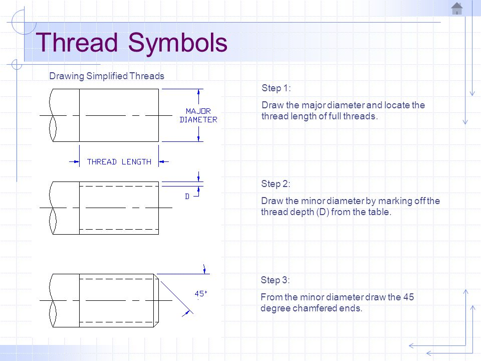 Thread Symbols Drawing Simplified Threads Step 1: