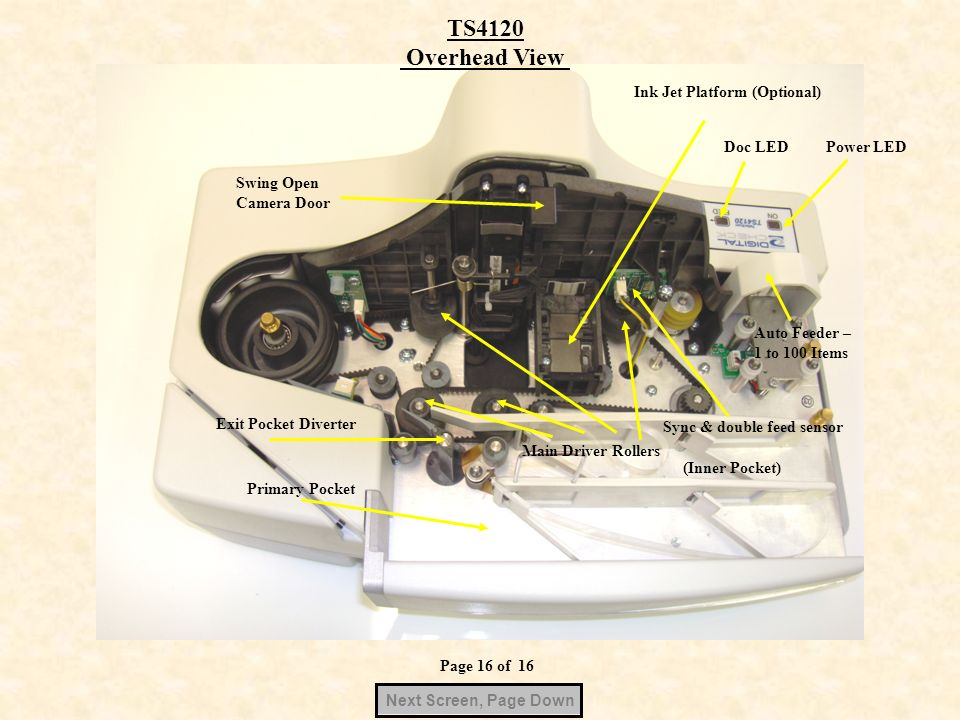 TS4120 Overhead View Ink Jet Platform (Optional) Doc LED Power LED