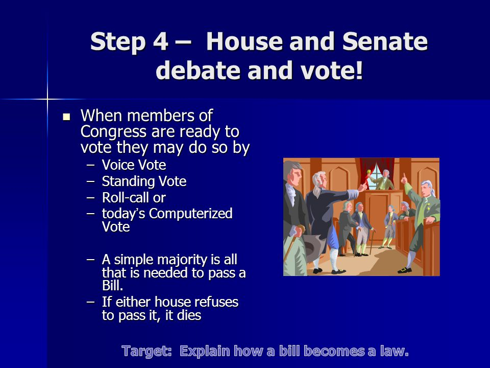 Step 4 – House and Senate debate and vote!