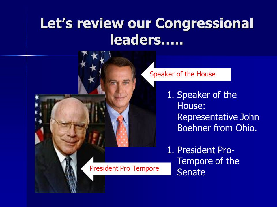 Let's review our Congressional leaders…..