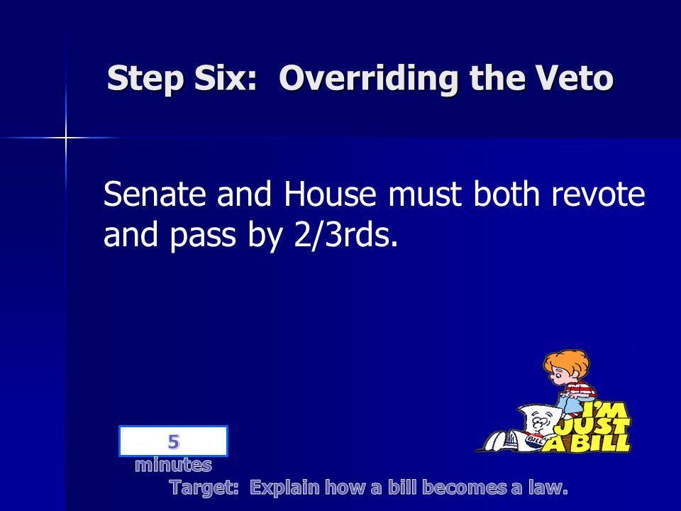 Step Six: Overriding the Veto
