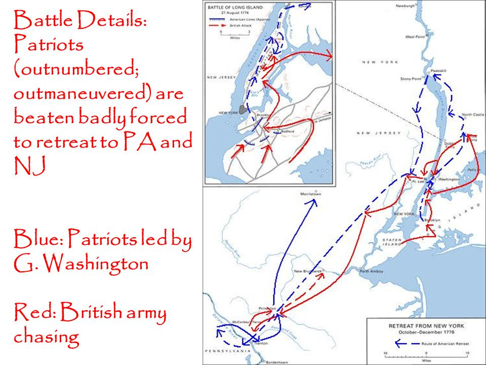 Battle Details: Patriots (outnumbered; outmaneuvered) are beaten badly forced to retreat to PA and NJ.
