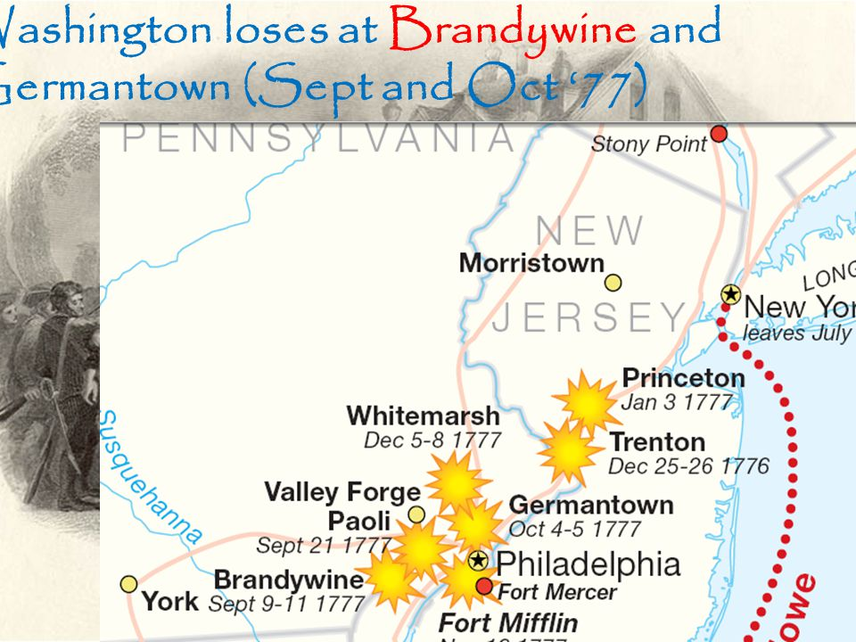 Washington loses at Brandywine and Germantown (Sept and Oct '77)