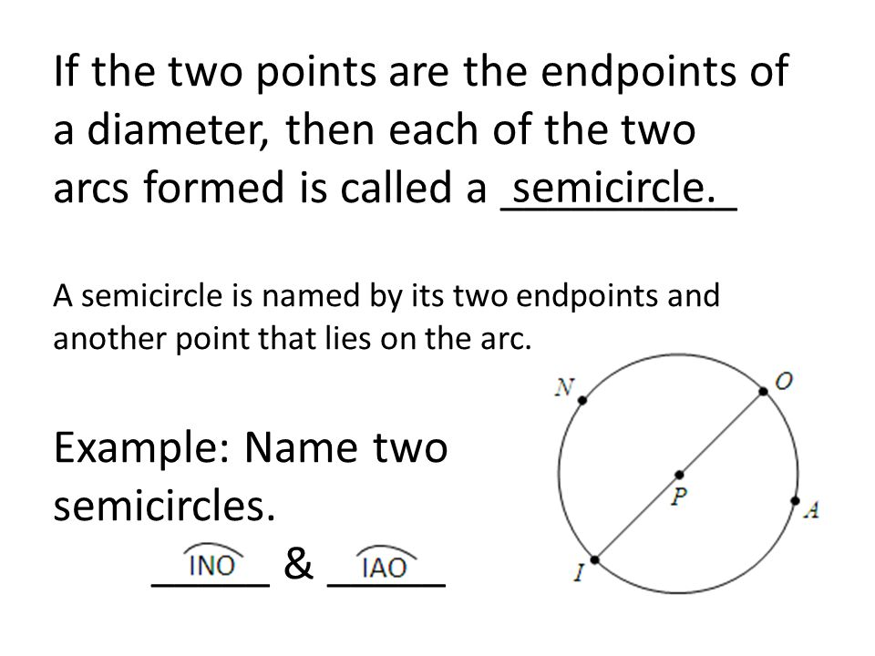 If the two points are the endpoints of a diameter, then each of the two arcs formed is called a __________ A semicircle is named by its two endpoints and another point that lies on the arc. Example: Name two semicircles. _____ & _____