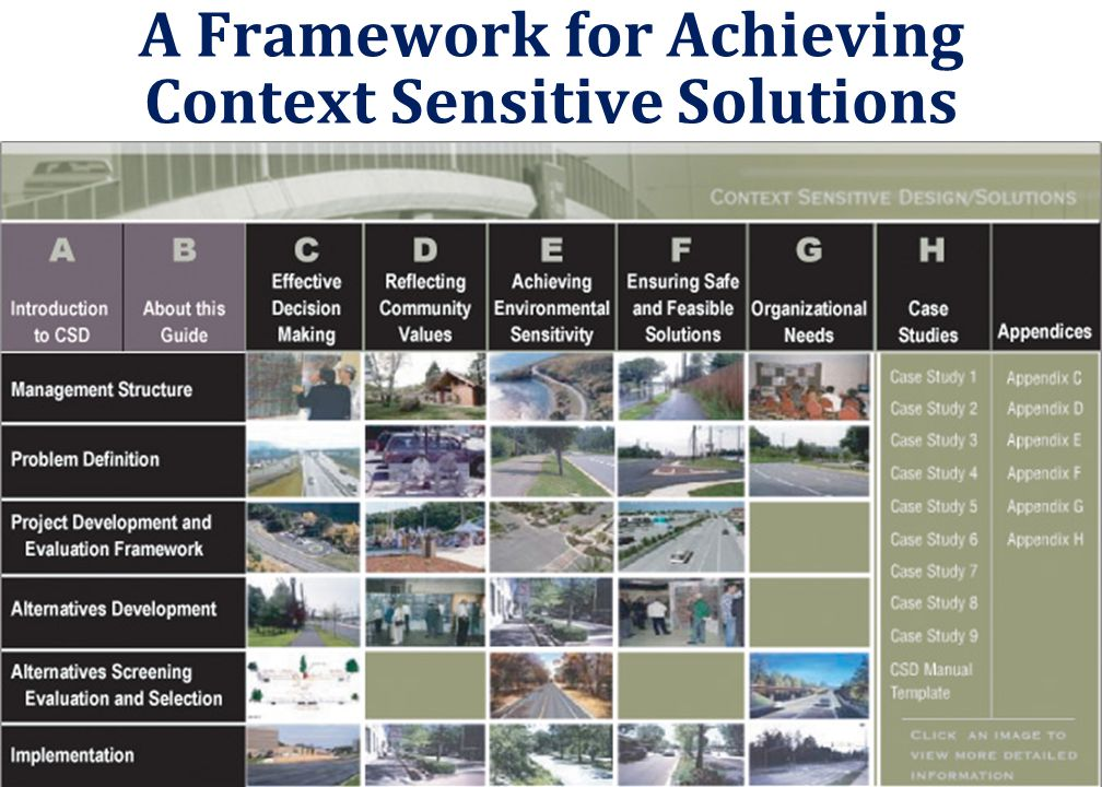 A Framework for Achieving Context Sensitive Solutions