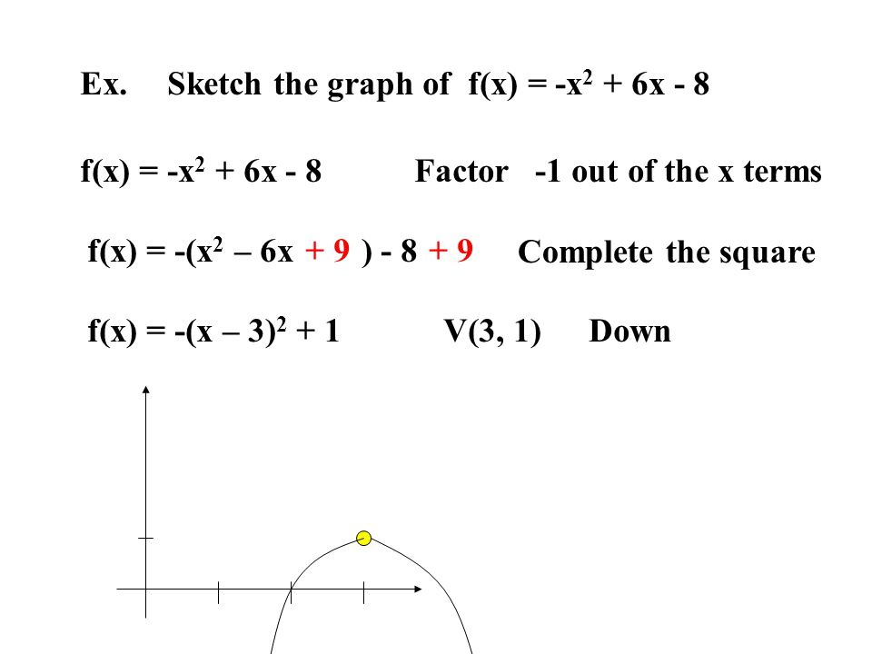 Ex. Sketch the graph of f(x) = -x2 + 6x - 8