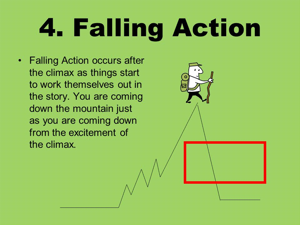 4. Falling Action
