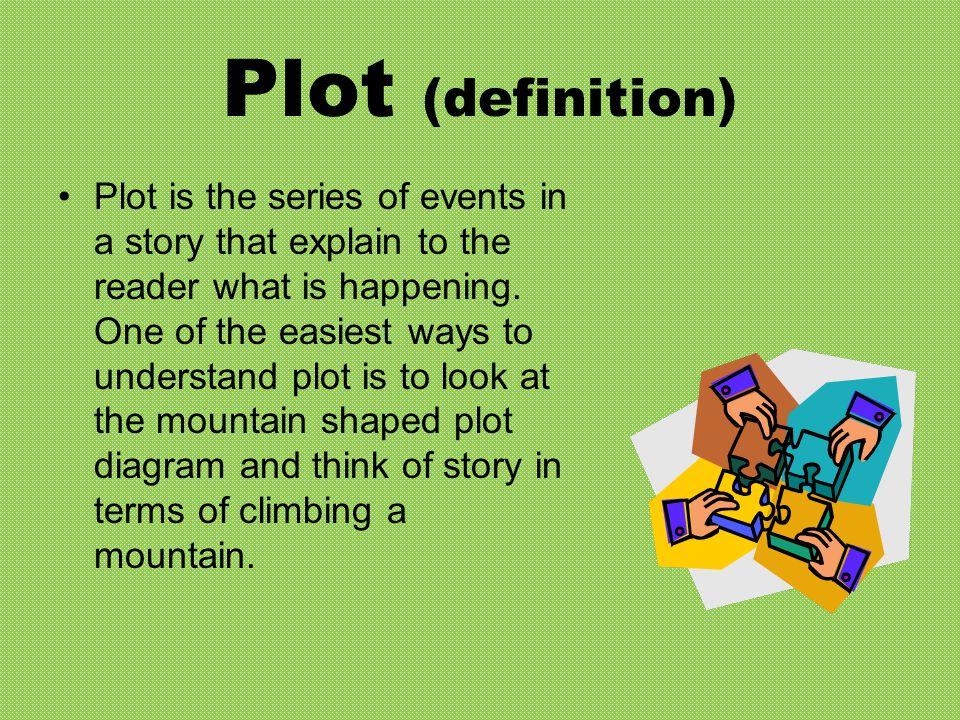 Plot (definition)