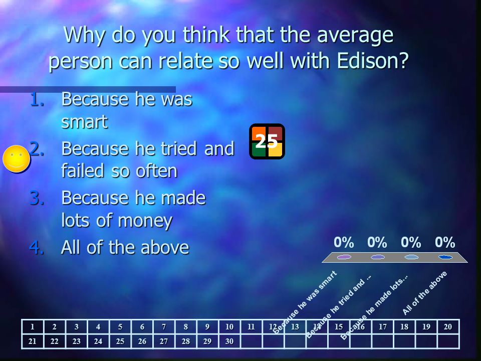 Why do you think that the average person can relate so well with Edison