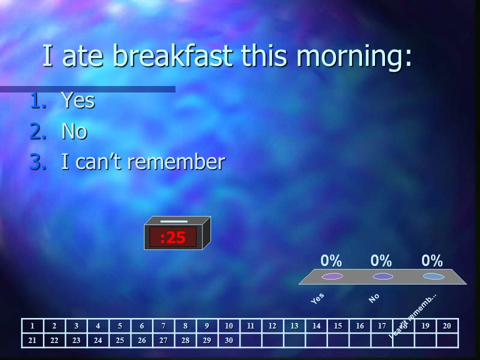 I ate breakfast this morning: