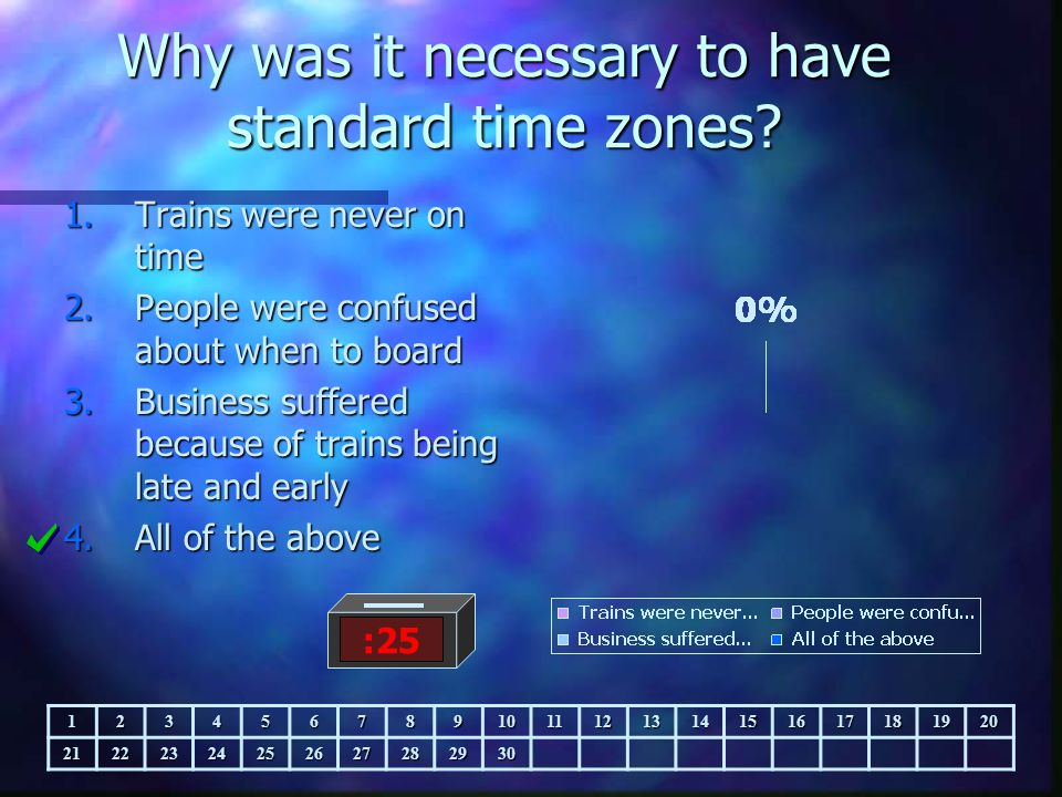 Why was it necessary to have standard time zones