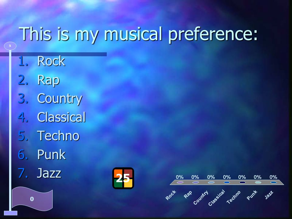 This is my musical preference: