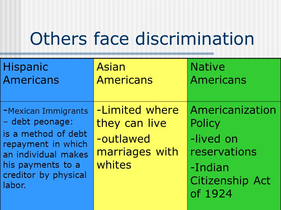 Others face discrimination