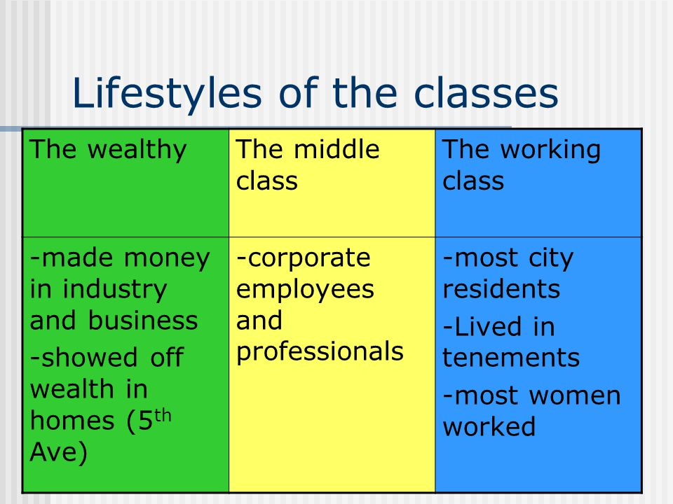 Lifestyles of the classes