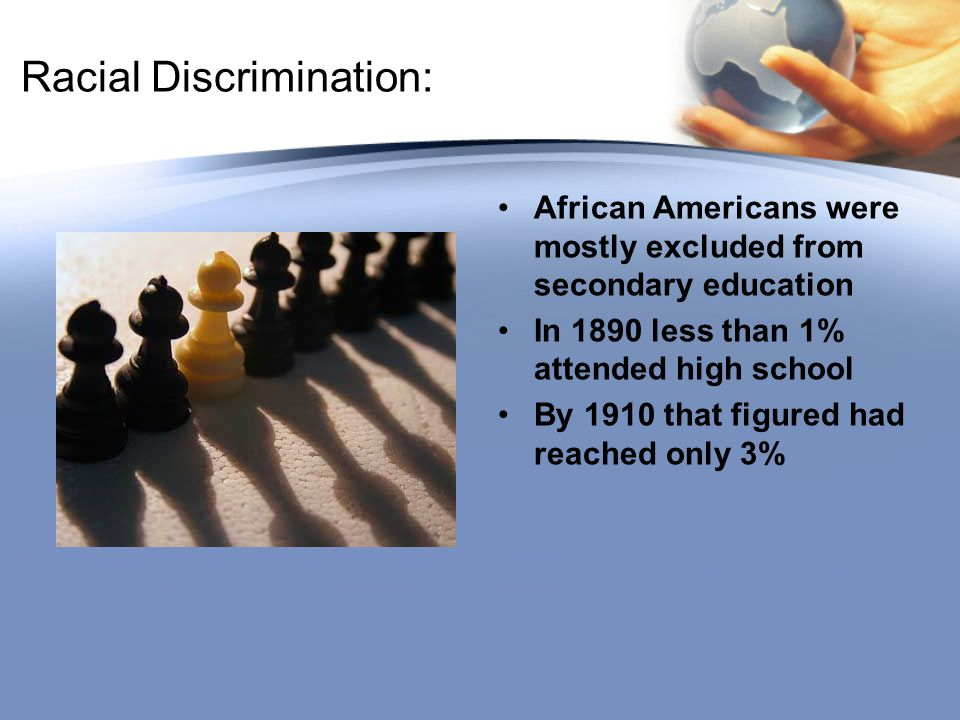 Racial Discrimination: