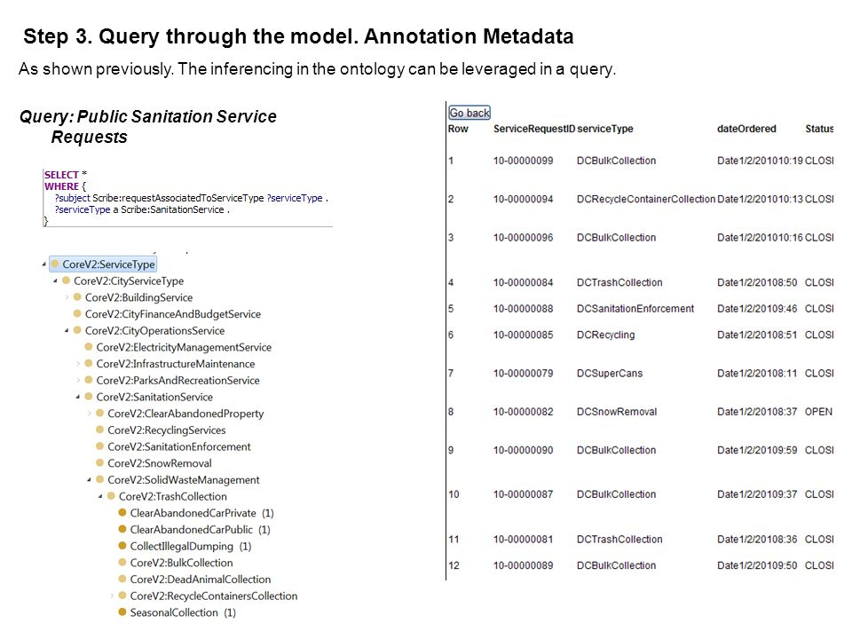 Step 3. Query through the model. Annotation Metadata
