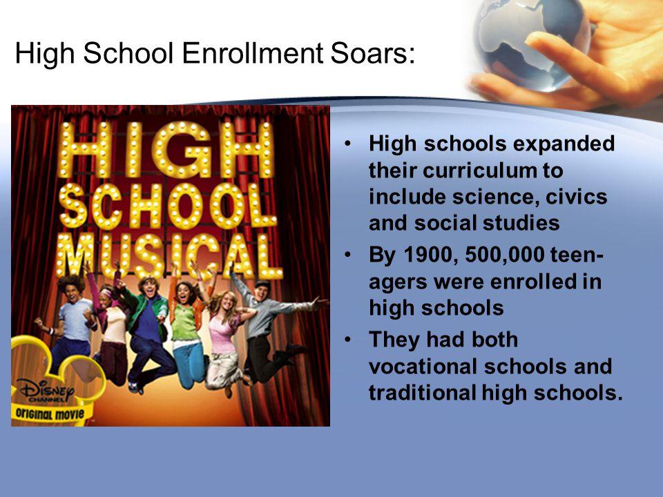 High School Enrollment Soars: