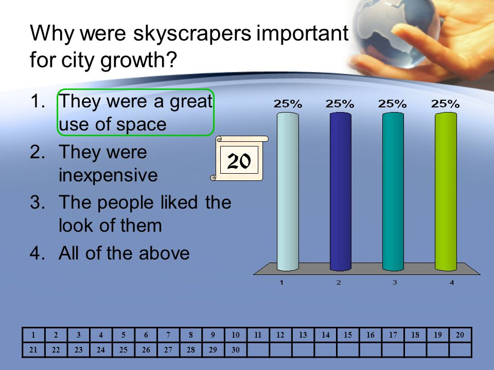 Why were skyscrapers important for city growth