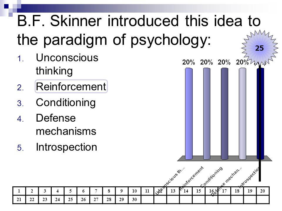 B.F. Skinner introduced this idea to the paradigm of psychology:
