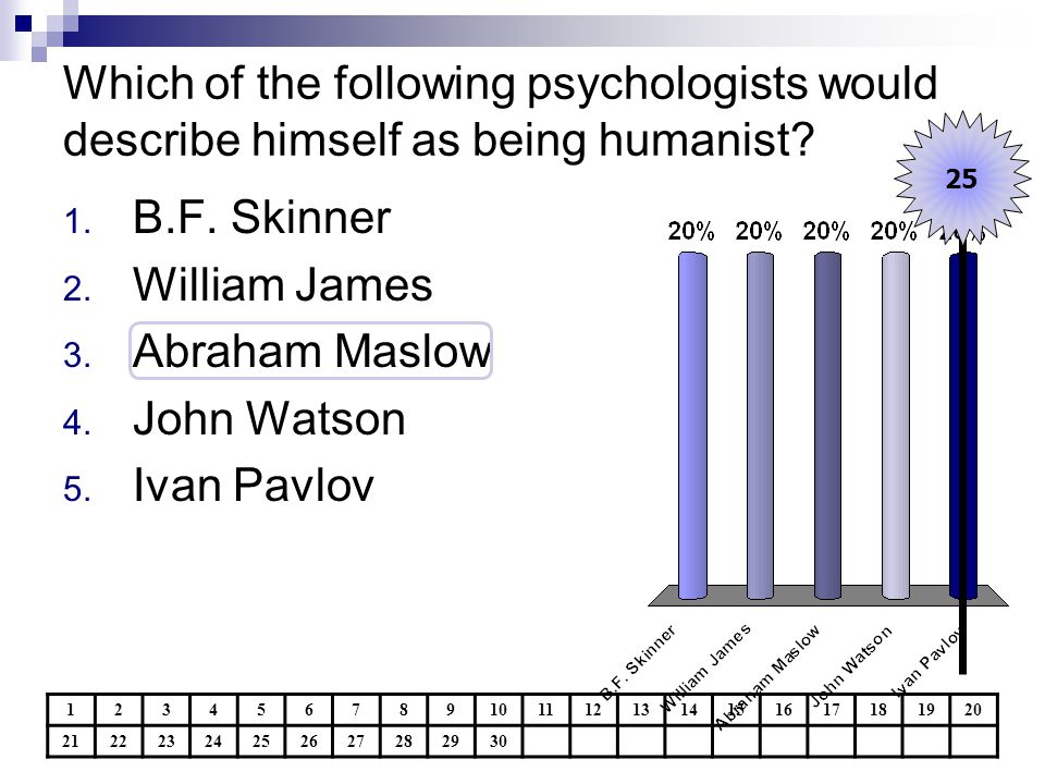 Which of the following psychologists would describe himself as being humanist