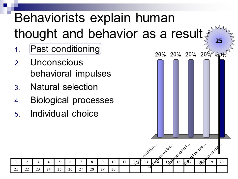 Behaviorists explain human thought and behavior as a result of: