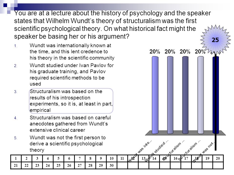 You are at a lecture about the history of psychology and the speaker states that Wilhelm Wundt's theory of structuralism was the first scientific psychological theory. On what historical fact might the speaker be basing her or his argument