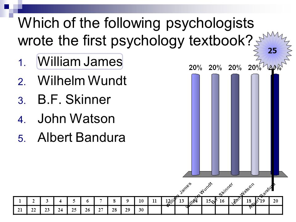 Which of the following psychologists wrote the first psychology textbook