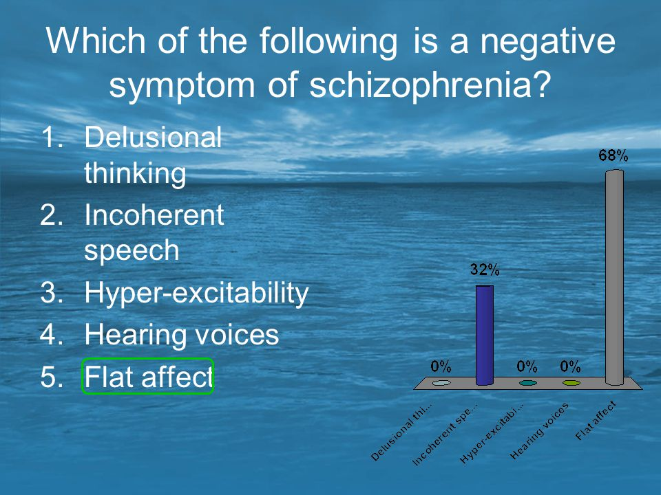 Which of the following is a negative symptom of schizophrenia