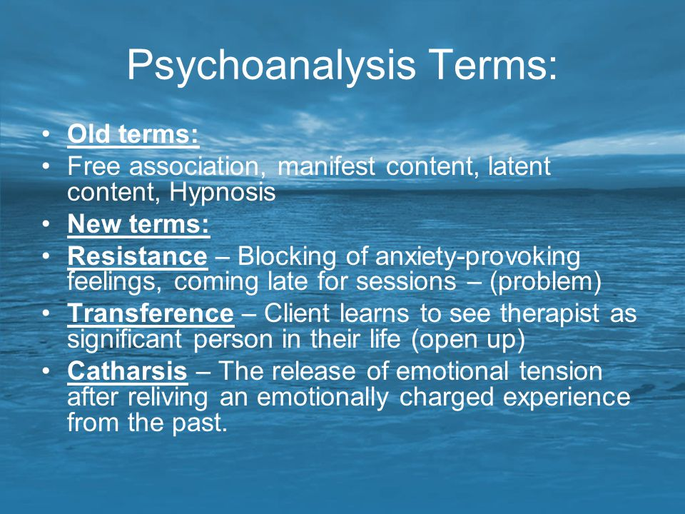 Psychoanalysis Terms:
