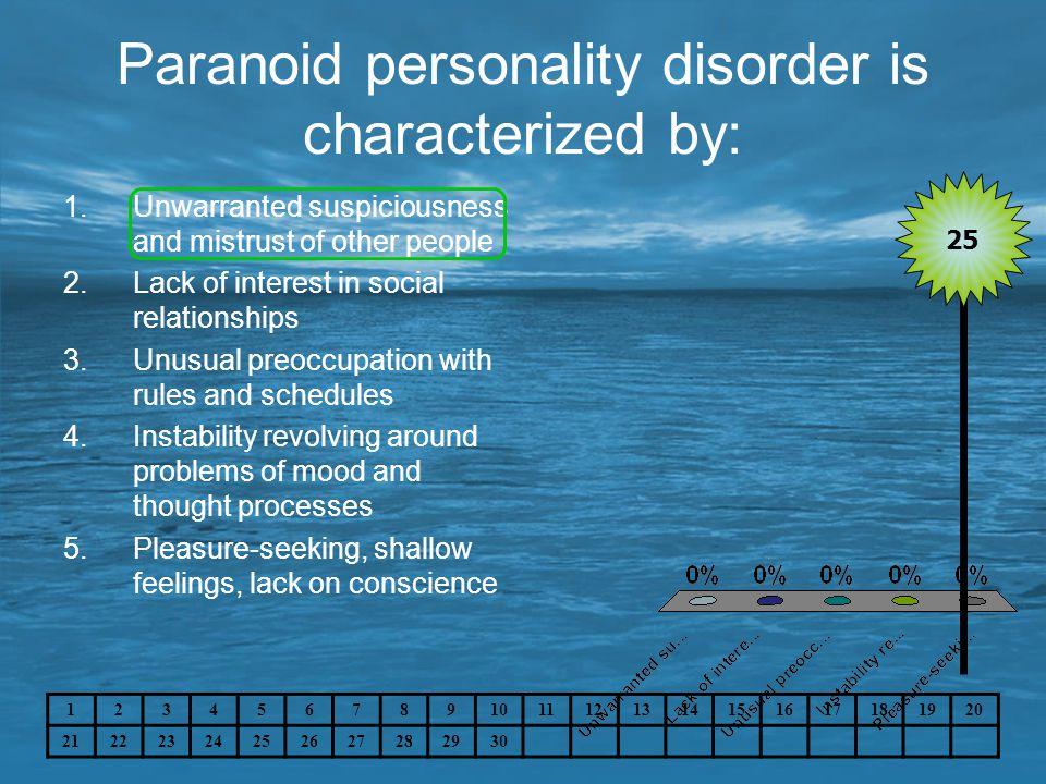 Paranoid personality disorder is characterized by: