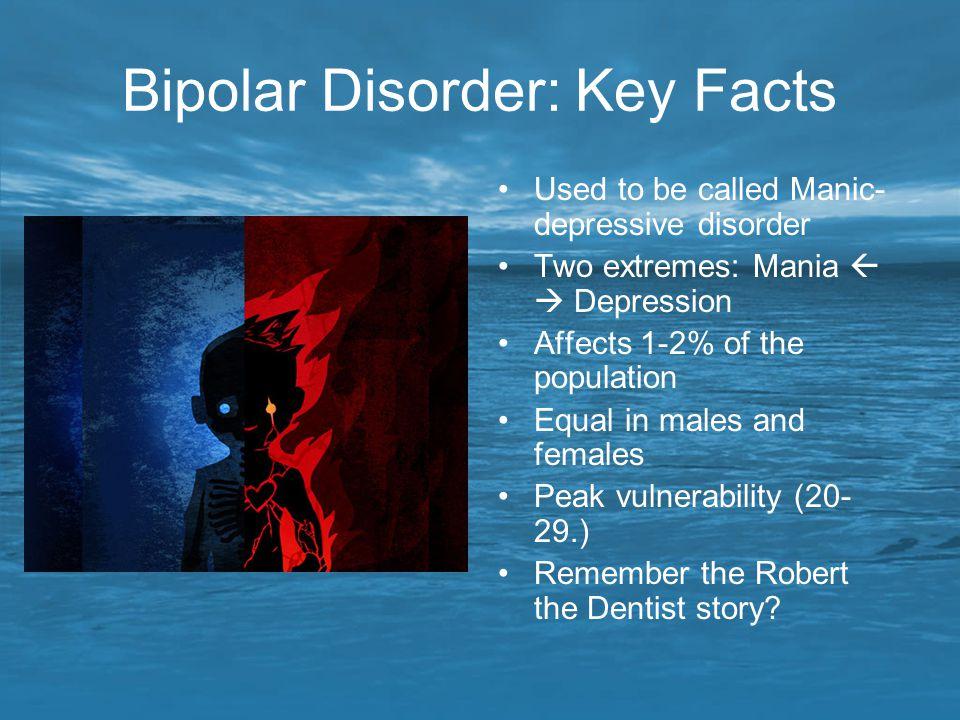 Bipolar Disorder: Key Facts