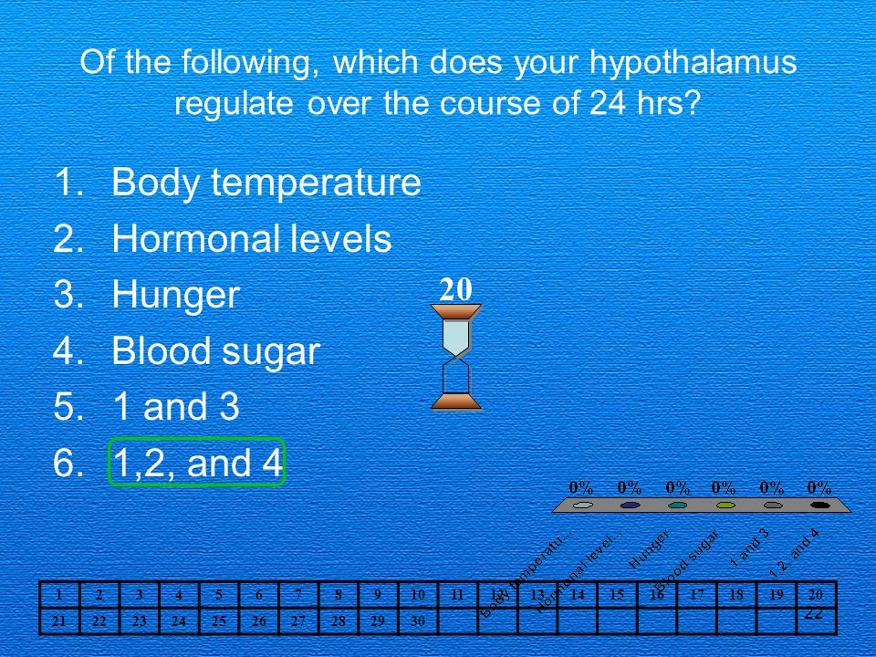 Body temperature Hormonal levels Hunger Blood sugar 1 and 3 1,2, and 4