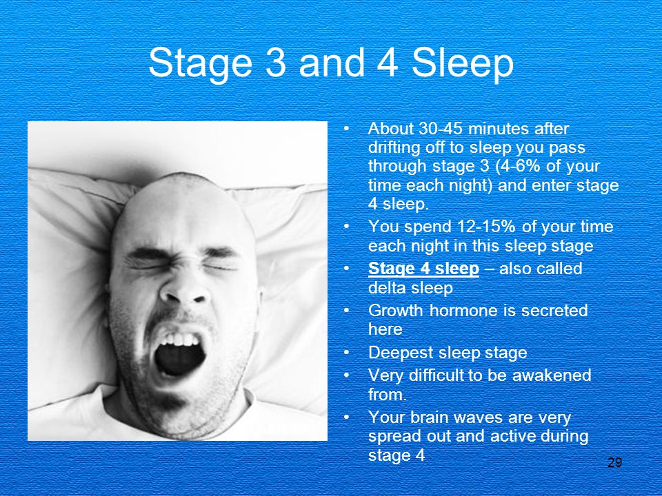 Stage 3 and 4 Sleep About 30-45 minutes after drifting off to sleep you pass through stage 3 (4-6% of your time each night) and enter stage 4 sleep.
