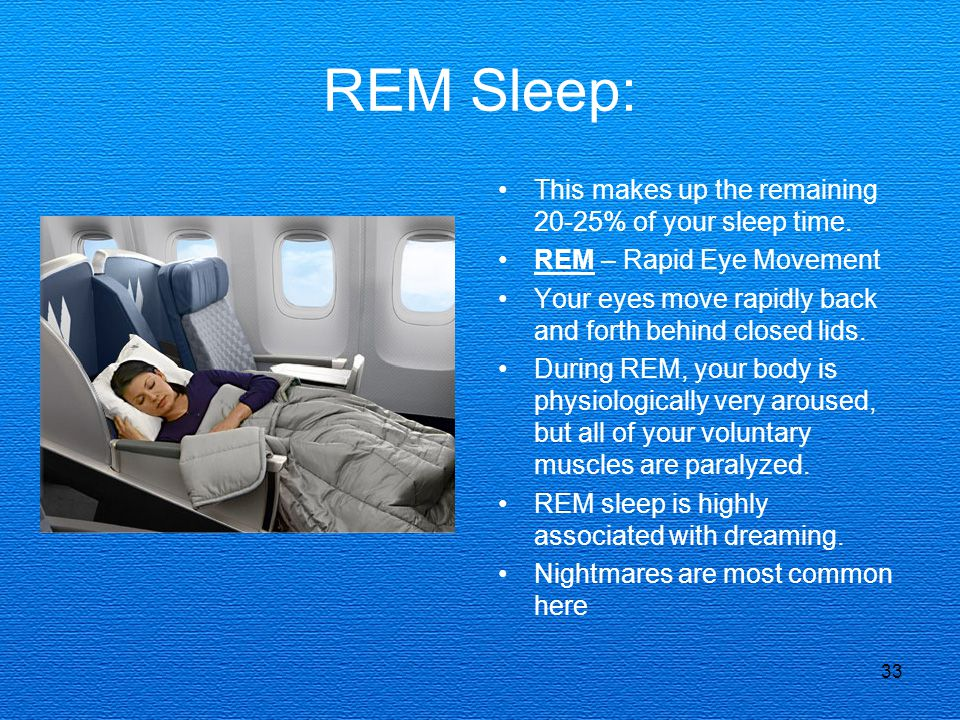 REM Sleep: This makes up the remaining 20-25% of your sleep time.