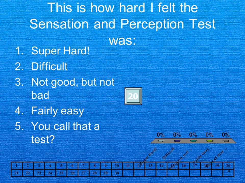 This is how hard I felt the Sensation and Perception Test was: