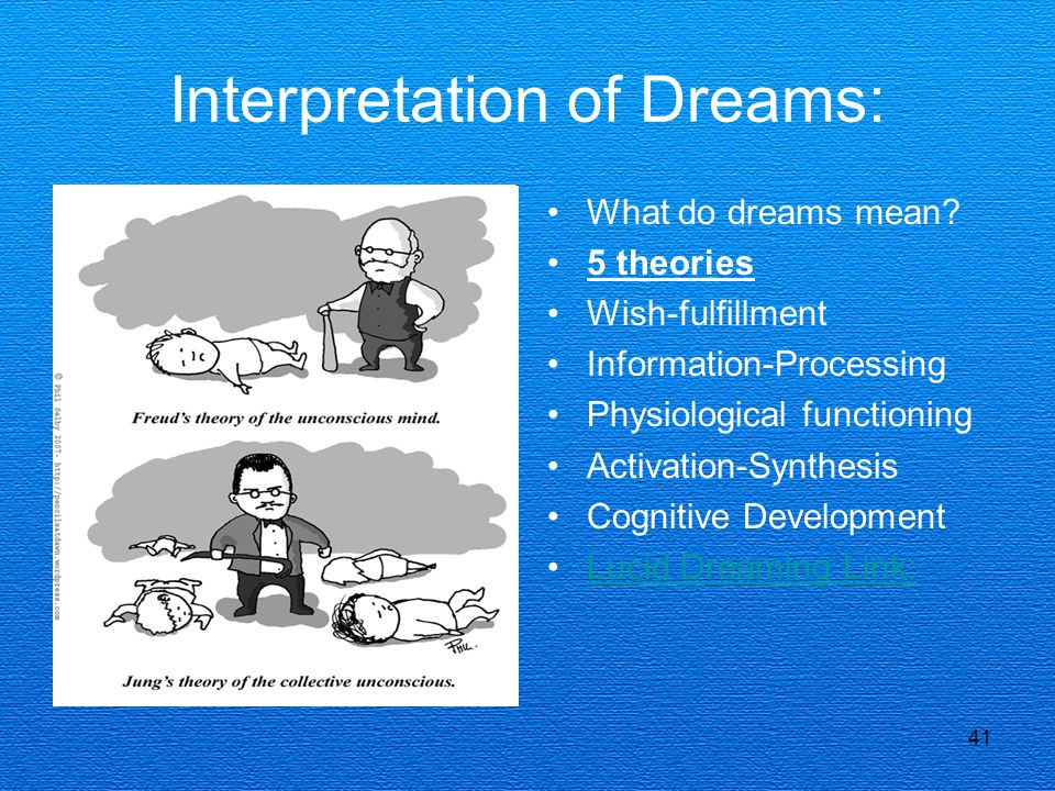 Interpretation of Dreams: