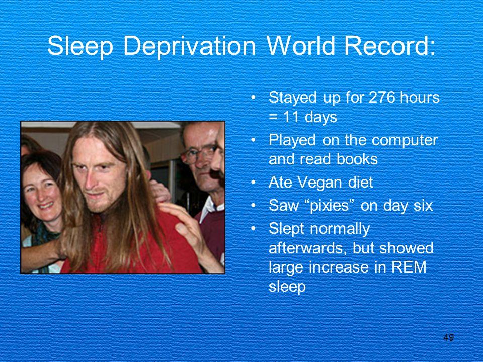 Sleep Deprivation World Record: