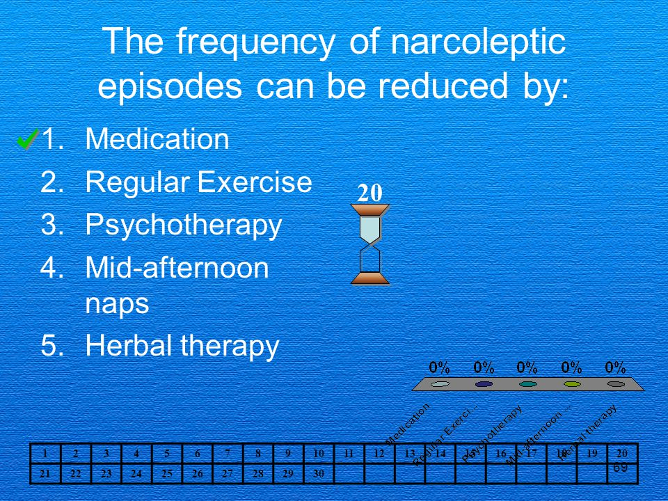The frequency of narcoleptic episodes can be reduced by: